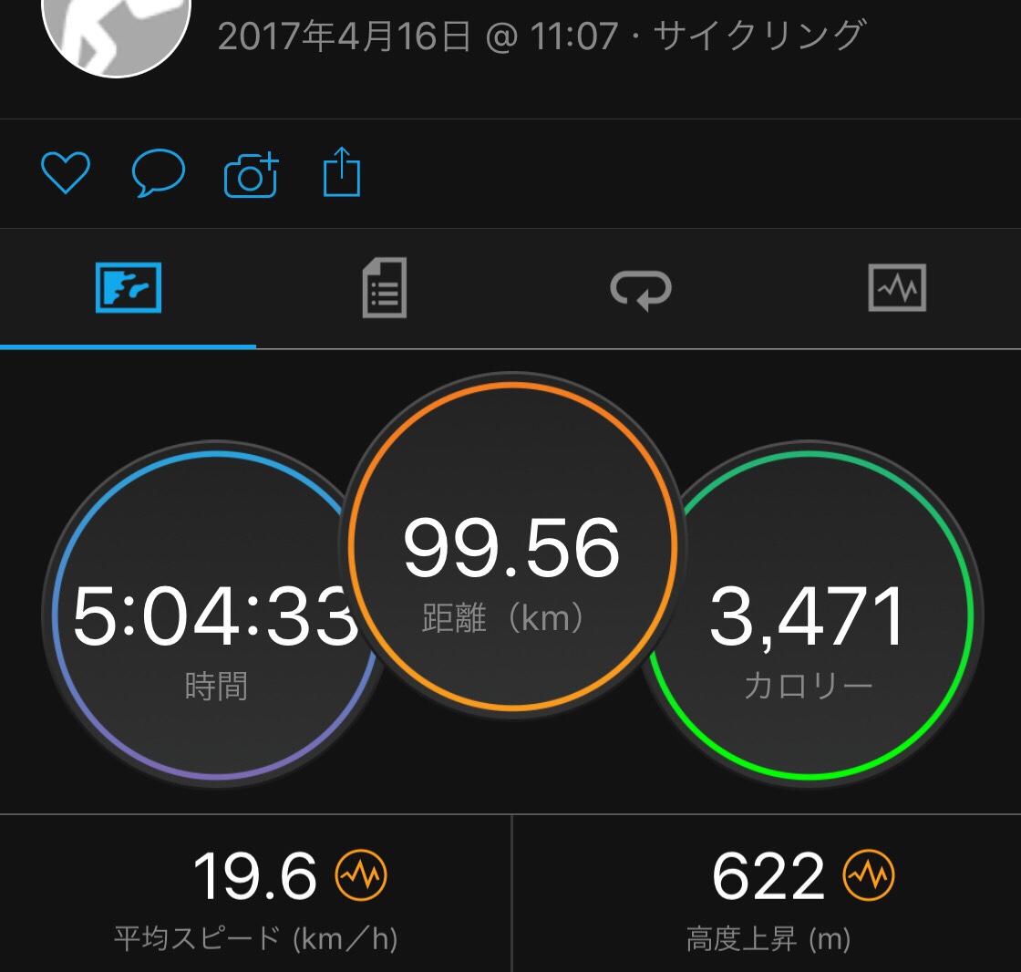 4月16日サイクリングデータ