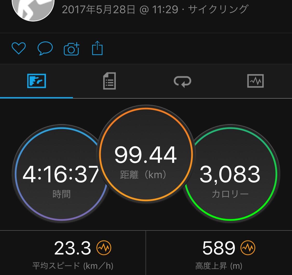 5月28日サイクリングデータ